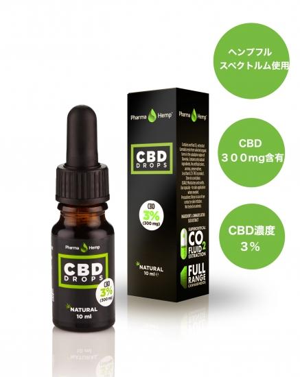 pharmahemp社の3%cbdオイル